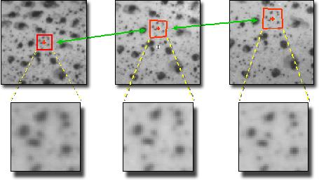 Digital Image Correlation Dic Principle And Further Information